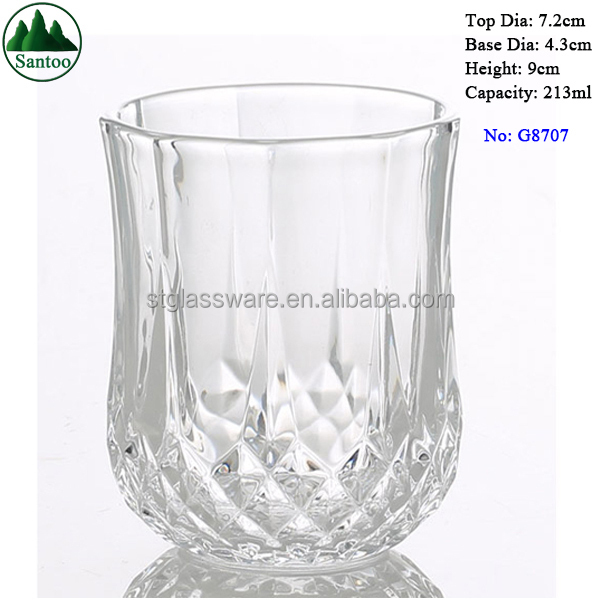 Glass Beverageware