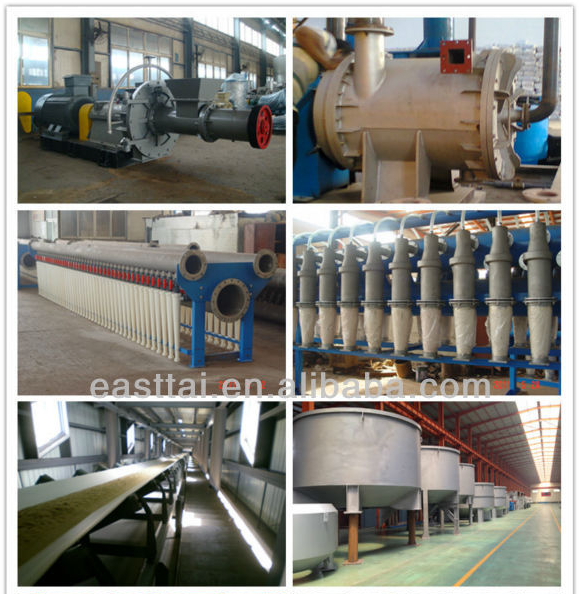 Press Screen/pressure screen for pulp screening in paper industry