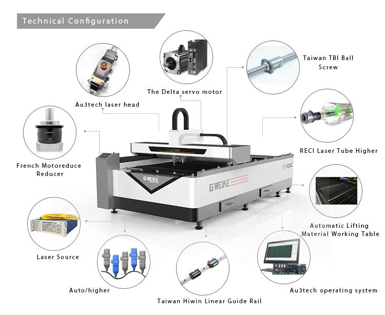 Professional supplier of perfect fiber laser cutting machine from china price