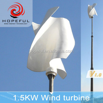 1.5kw vertical wind turbine control system for sale