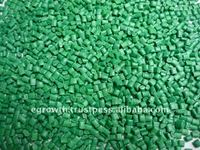 Recycle PP resin/Natural PP/Polyethylene granules Houseware / household products PP
