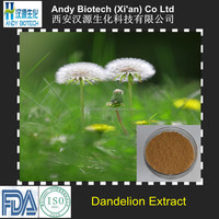 New Arrival Factory SupplyTop Quality Dandelion Extract