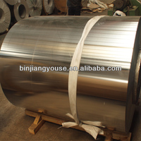 High Conductivity Aluminium Coils for PCB