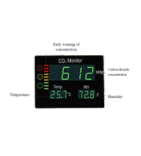 Indoor air quality C02 monitor/Carbon Dioxide Meters/CO2 Meters