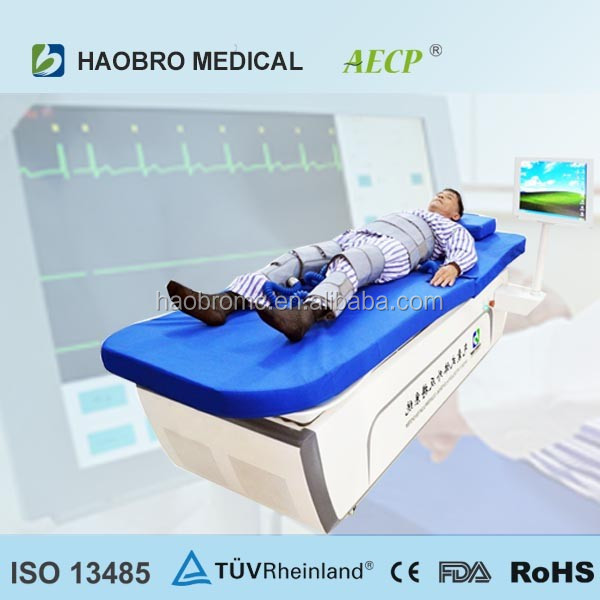 Exhanced External Counterpulsation coronary heart diseases ECP therapy treatment