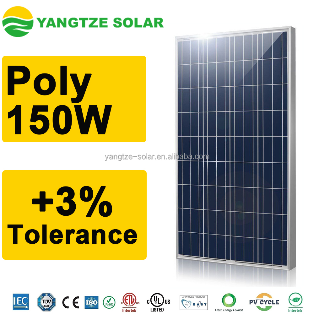 Free shipping low price per watt polycrystalline silicon solar panel