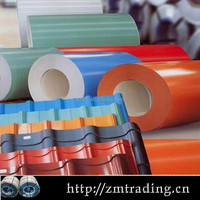 China building materials steel coil price concessions