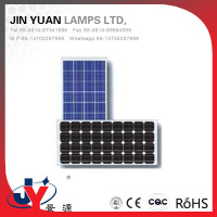 High Brightness Significant economic benefits solar panel battery