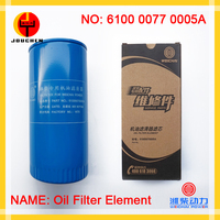 Lowest Price Bleaching Earth Oil Filter