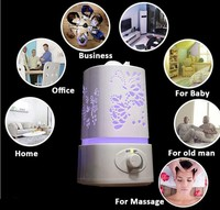1500ML Ultrasonic Aroma Diffuser Humidifier Aromatherapy Air Purifier Mist with 7 Auto Colors Changings and Mist Adjust