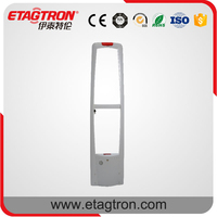 ABS Plastic Material EAS Am Security