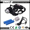 RF-649 NIGHT HUNTING HEADLAMP KIT