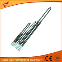Cheap Price Lab furance U shape molybdenum disilicide MoSi2 heating element