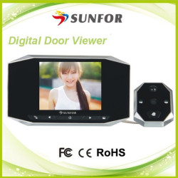 smart door camera,peephole door camera motion detector looking for distributor or agent