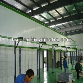 Powder coating line for steel panel