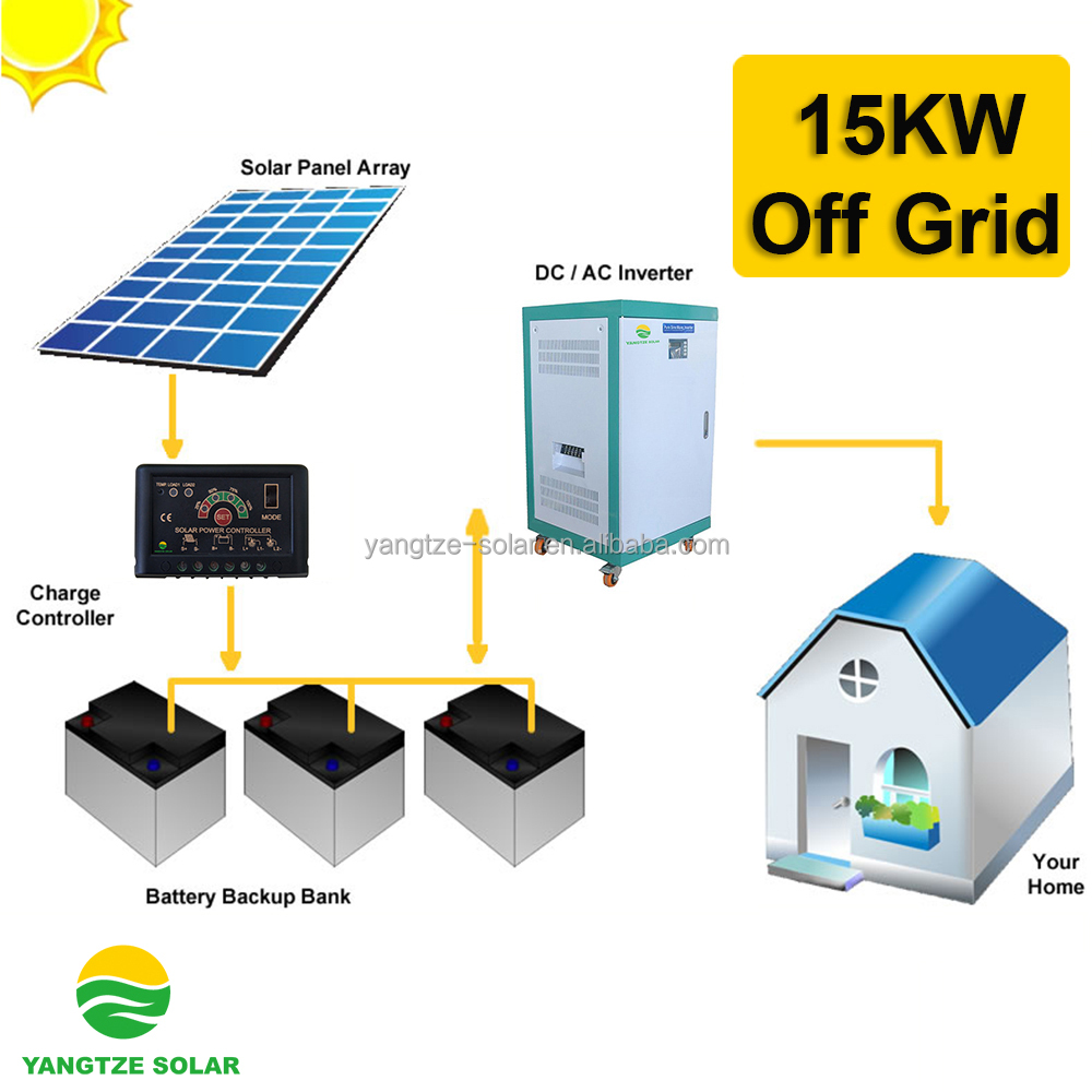 3 days autonomy off grid 15kw home solar systems for houses