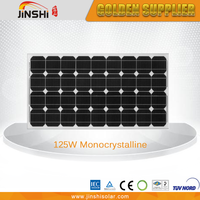 OEM ODM competitive price solar panels for industries use