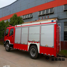China professional manufacturer medium and small size of fire truck