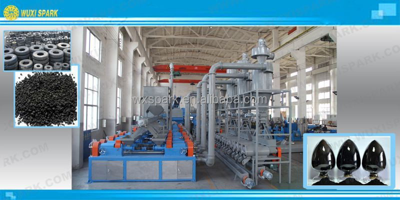 pulverizer/rubber powder miller-Making rubber powder