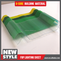 plastic sheet / Alibaba china supplier plastic sheet / property for sale in kerala plastic sheet