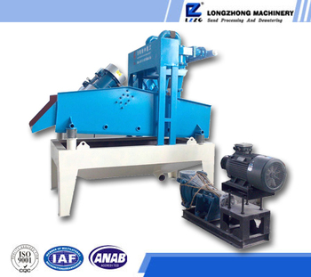 High quality slurry mud separation cyclone separating screen from lzzg brand