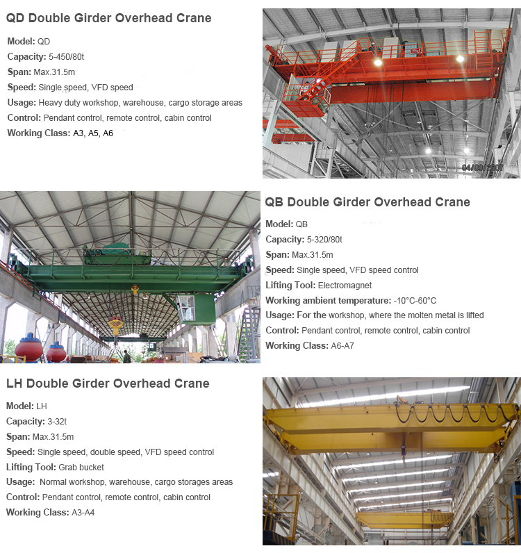 China Nucleon Brand 100 Ton Electric Double Girder Magnetic Hanging Crane Price