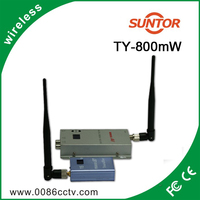 cctv cameras wireless remote control