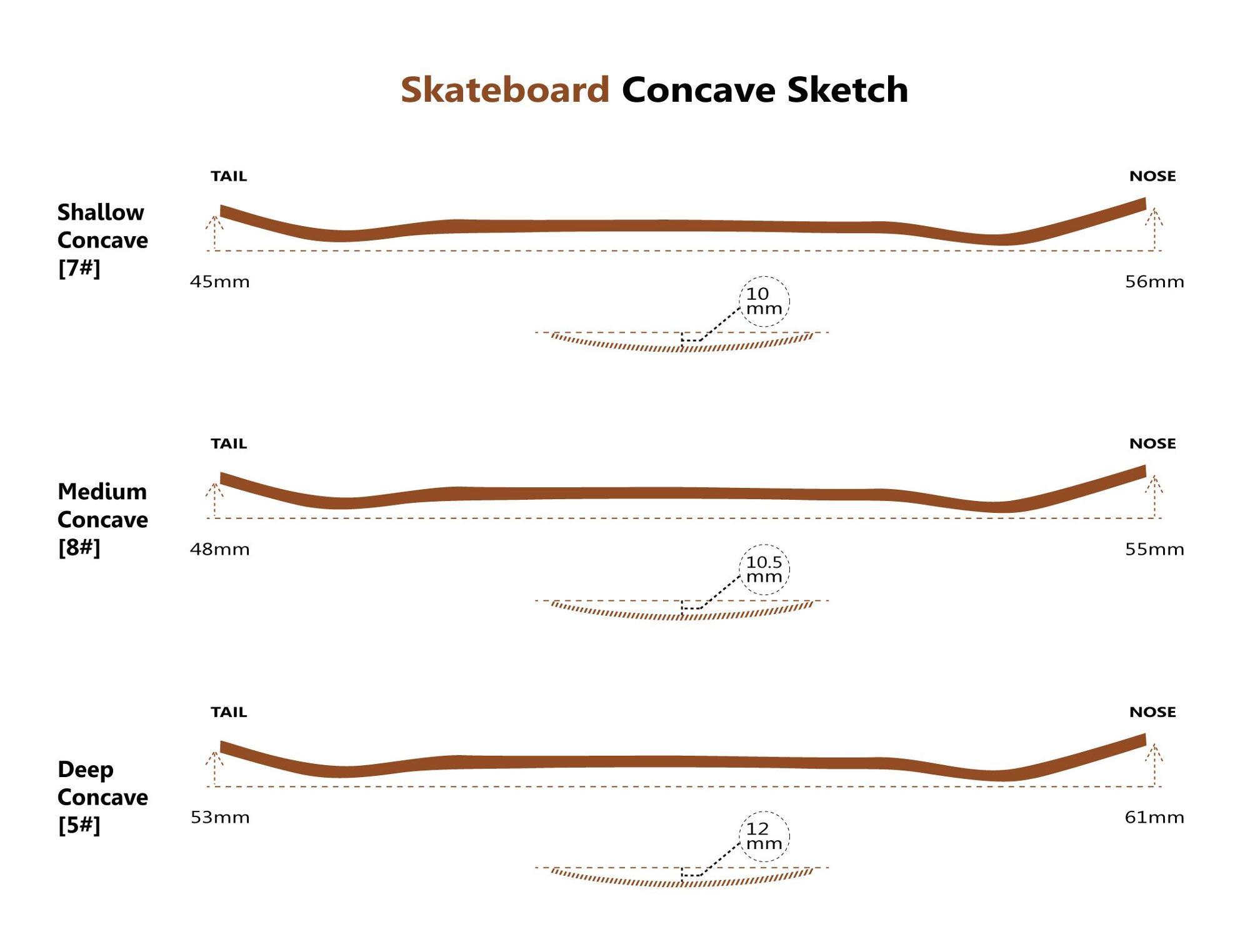 skateboard concave sketch.jpg