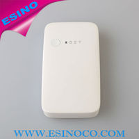 OEM wireless 3g wifi router with sim card slot