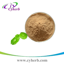 Hot selling cosmetic Ingredient plant extract centella asiatica herb extract, centella asiatica/Gotu Kola Extract powder 10:1