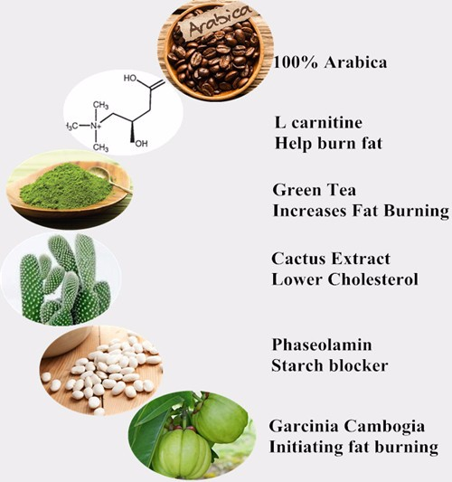 Garcinia Cambogia Slimming Coffee Deliciously Coffee Weight loss