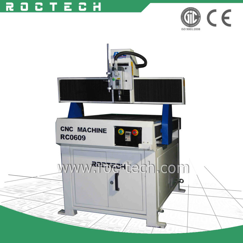 boxmaking machine
