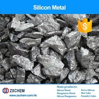 Own Factory And Good Price Metal