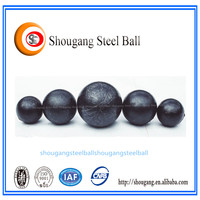 china supplier new products low wear rate cast grinding ball
