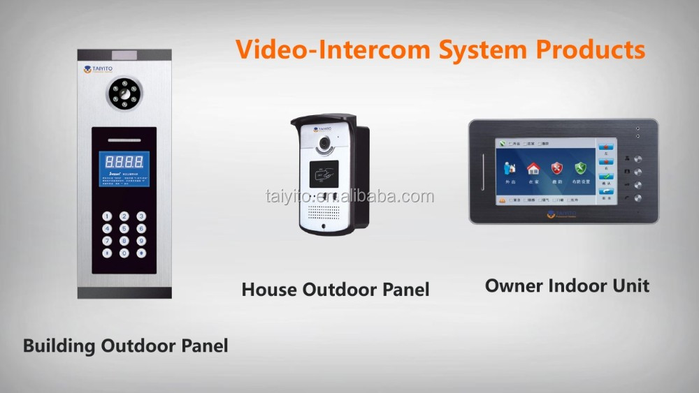 2016 sip video door phone with smart home gateway