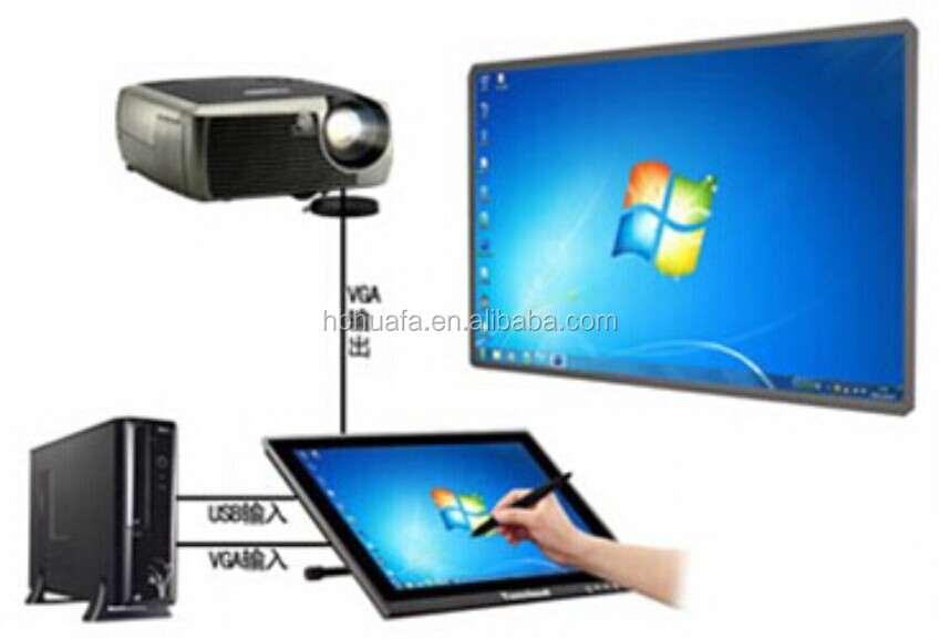10.1inch LCD electromagnetic digital pen tablet monitor, graphic tablet