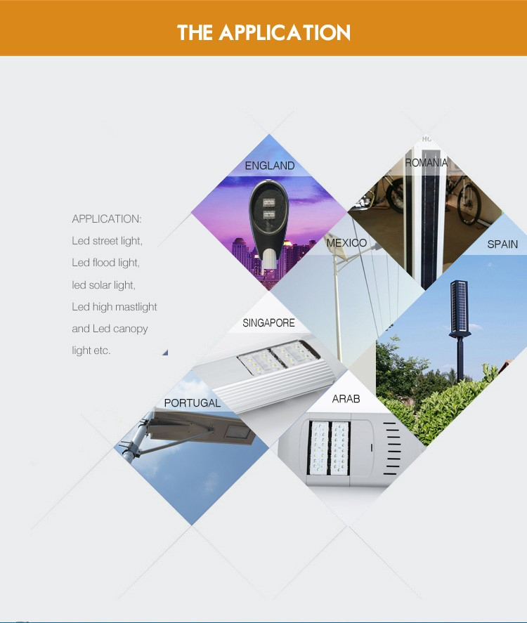 China manufacture new product 100w led street light module,led street light components parts