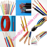 Made in Jiukai Electrical Cable Supplier Wire 22G1.5mm2 H05VV-F 22x1.5mm2