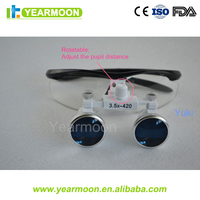 Portable LED Headlight 3.5X Medical Surgical Head Loupe | Binocular | Dental Working Magnifier
