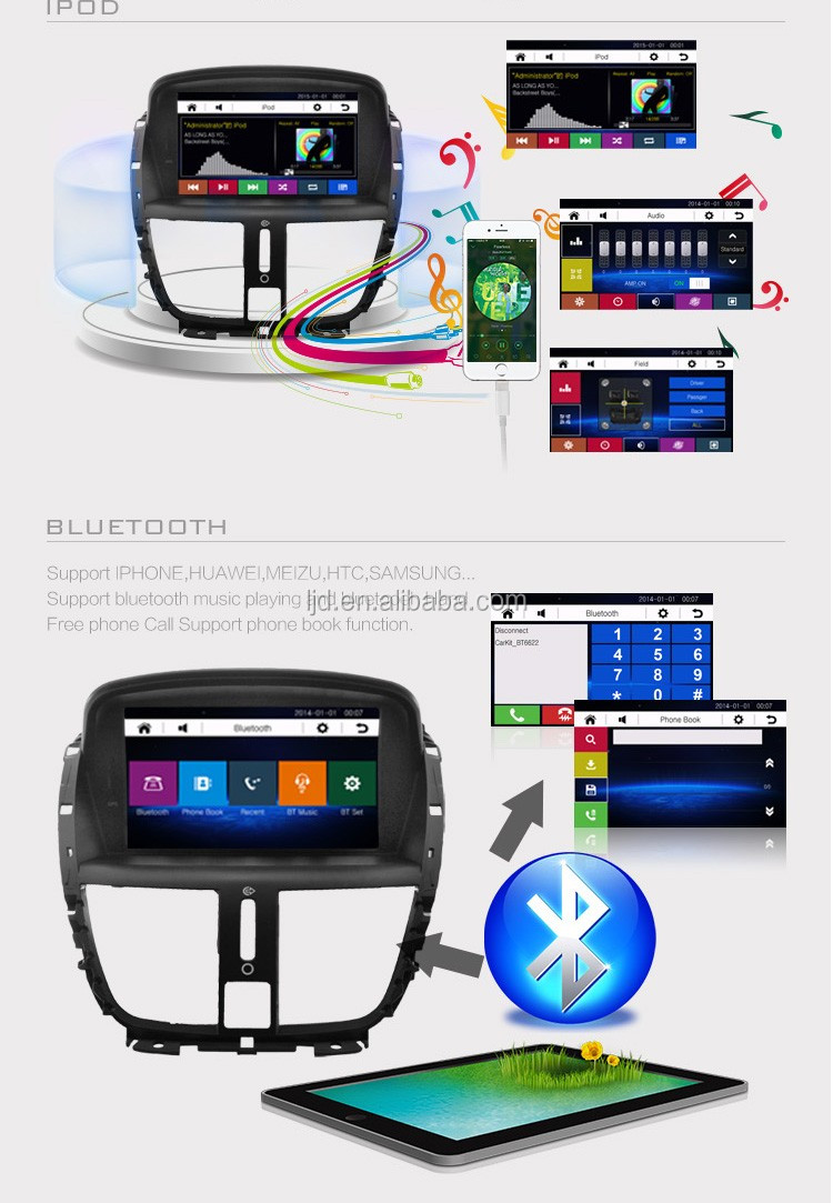 car dvd gps player with gps navigation system player for peugeot 207
