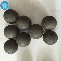 Forged Ball Mill Grinding Media