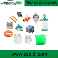 Vast Array Of Biogas Plant Equipments