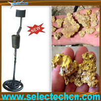 Underground metal detector for gold digger treasure hunter