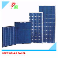 Special offer the lowest price solar panel