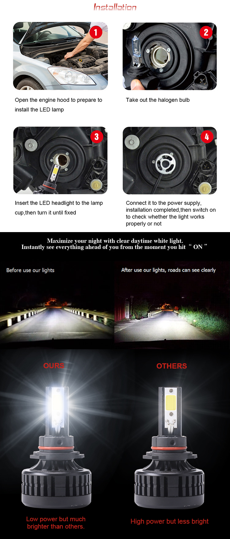 car headlight manufacturer 8000LM COB LED H1 H3 H13 H4 H7 H11 led headlight