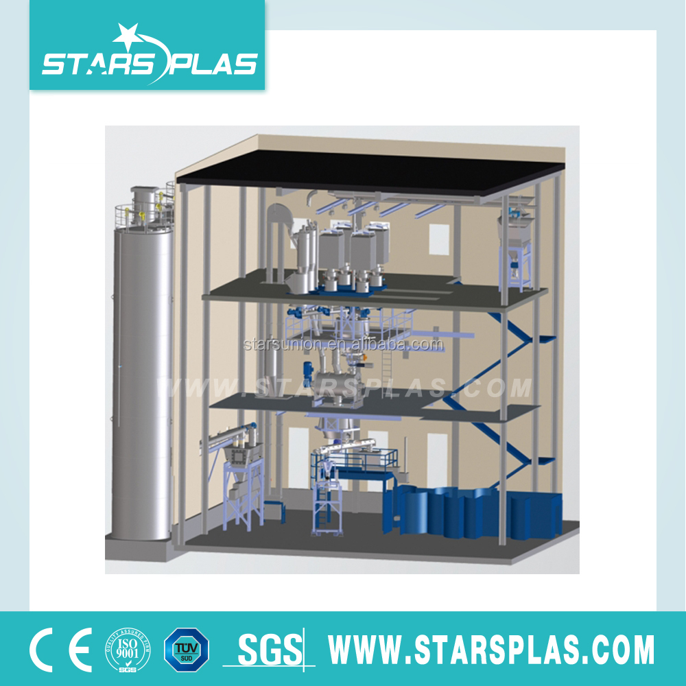 PVC auto feeding weighing mixing compounds dosing conveying system