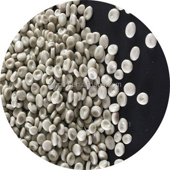Economical material Africa-Middle East Market polymerization of propylene