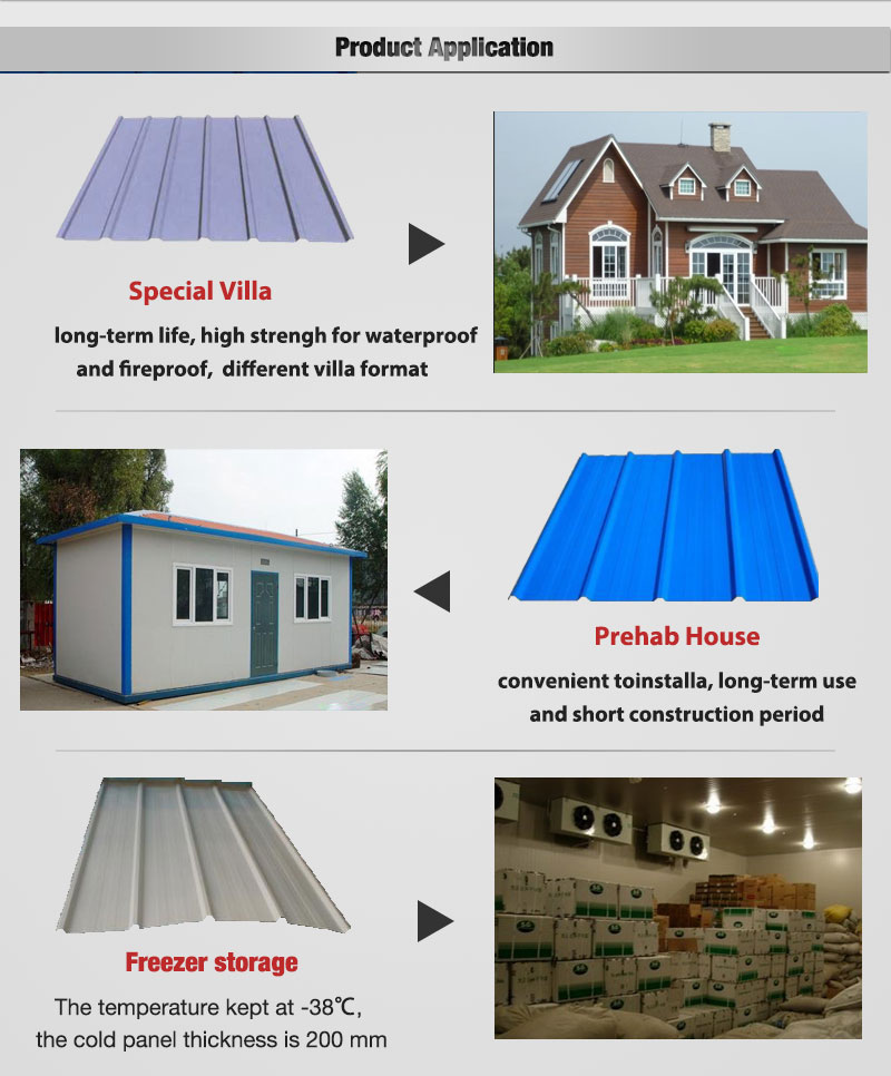 Pu Polyurethane Sandwich roof panels sheds pu panel