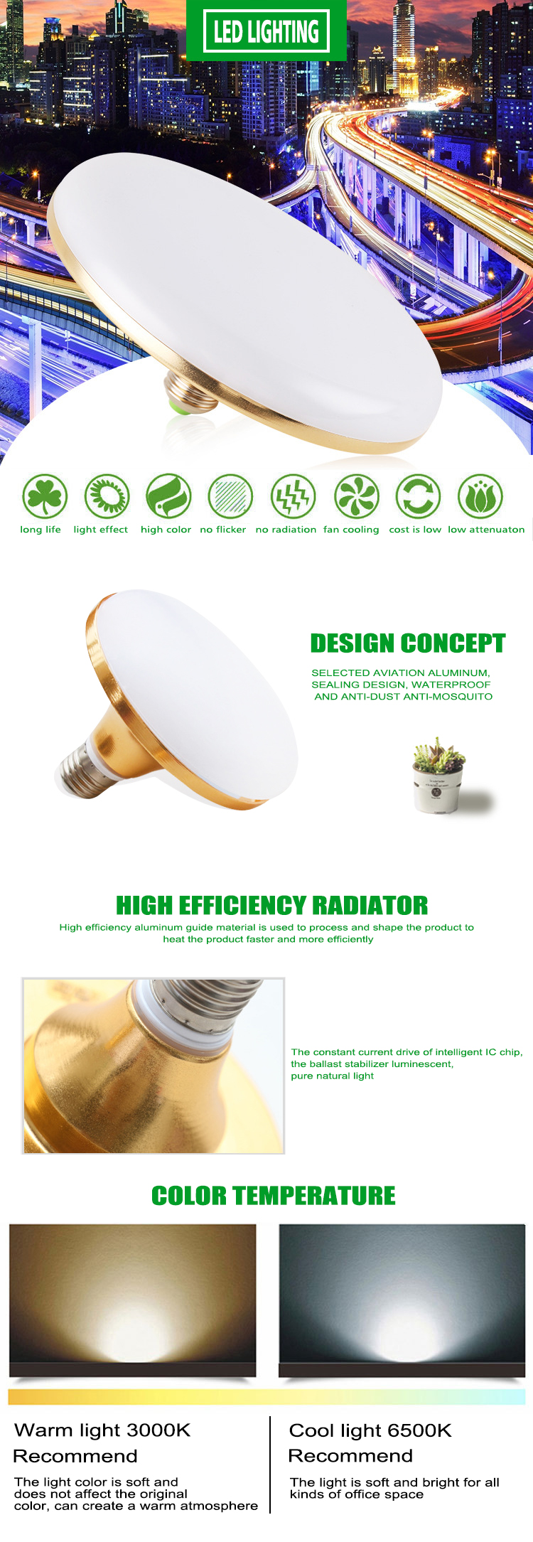 New Design Flying Saucer 15W 24W 36 watt Energy Saving UFO Led Bulb Light