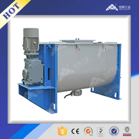 Horizontal refractory material ribbon blending machine